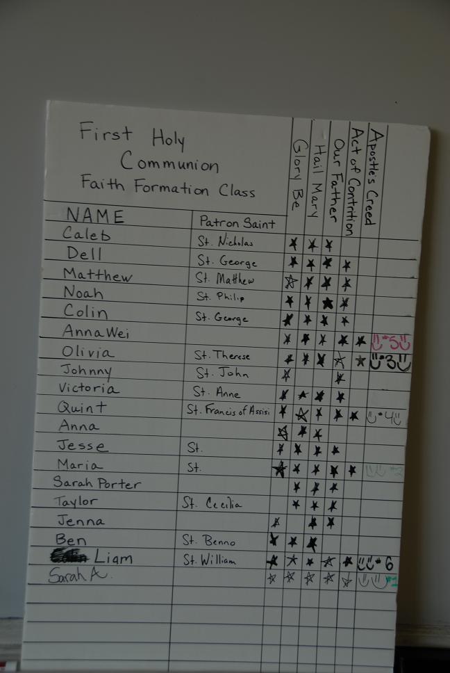 prayer-chart